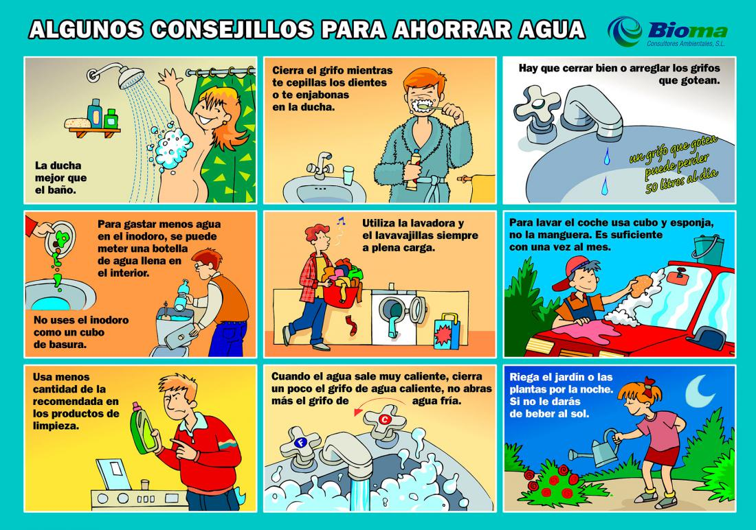 Paneles informativos bioma consultores for Cosas para ahorrar agua